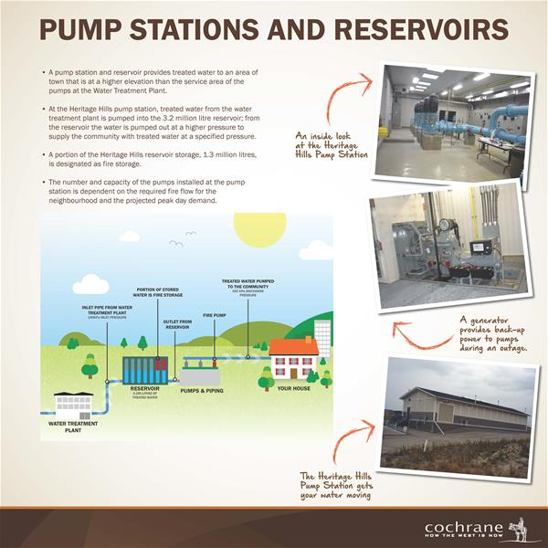Pump station-lowres