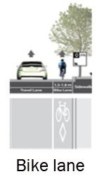 illustration bike lane